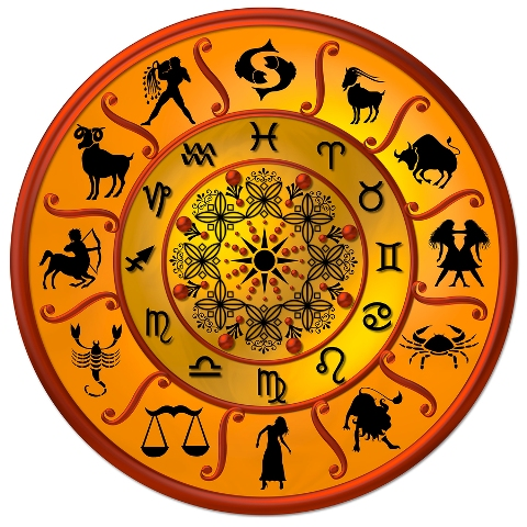 Hindu Vedic Astrologer in Bangalore